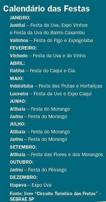 circuito-das-frutas-calendario-festas-cidades